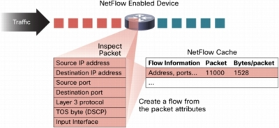 Cisco-NetFlow.jpg